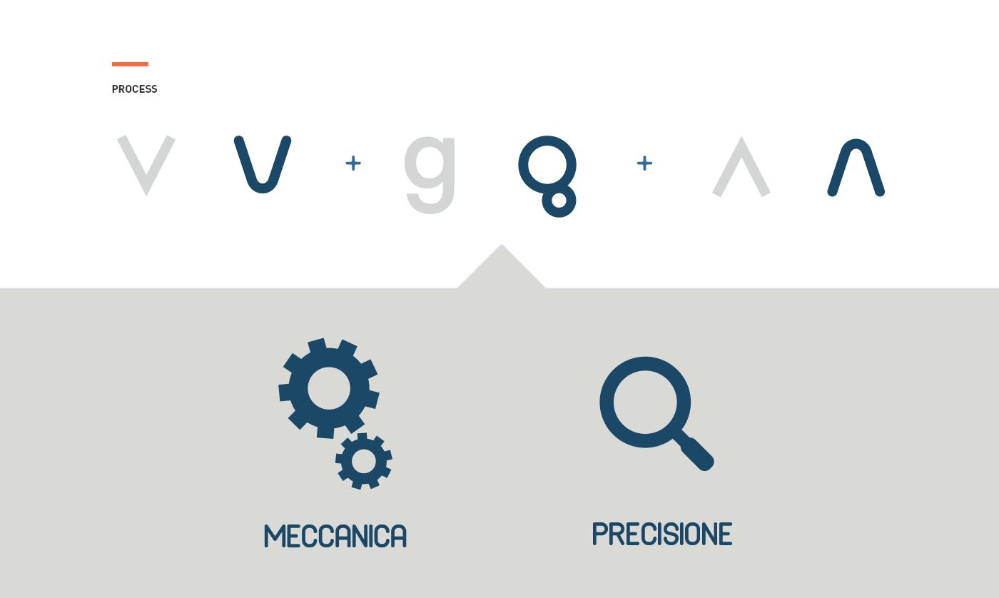 Processo della realizzazione del logo